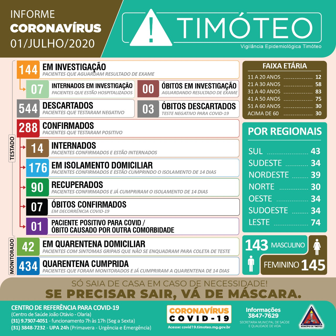 Boletim-timoteo-1-7