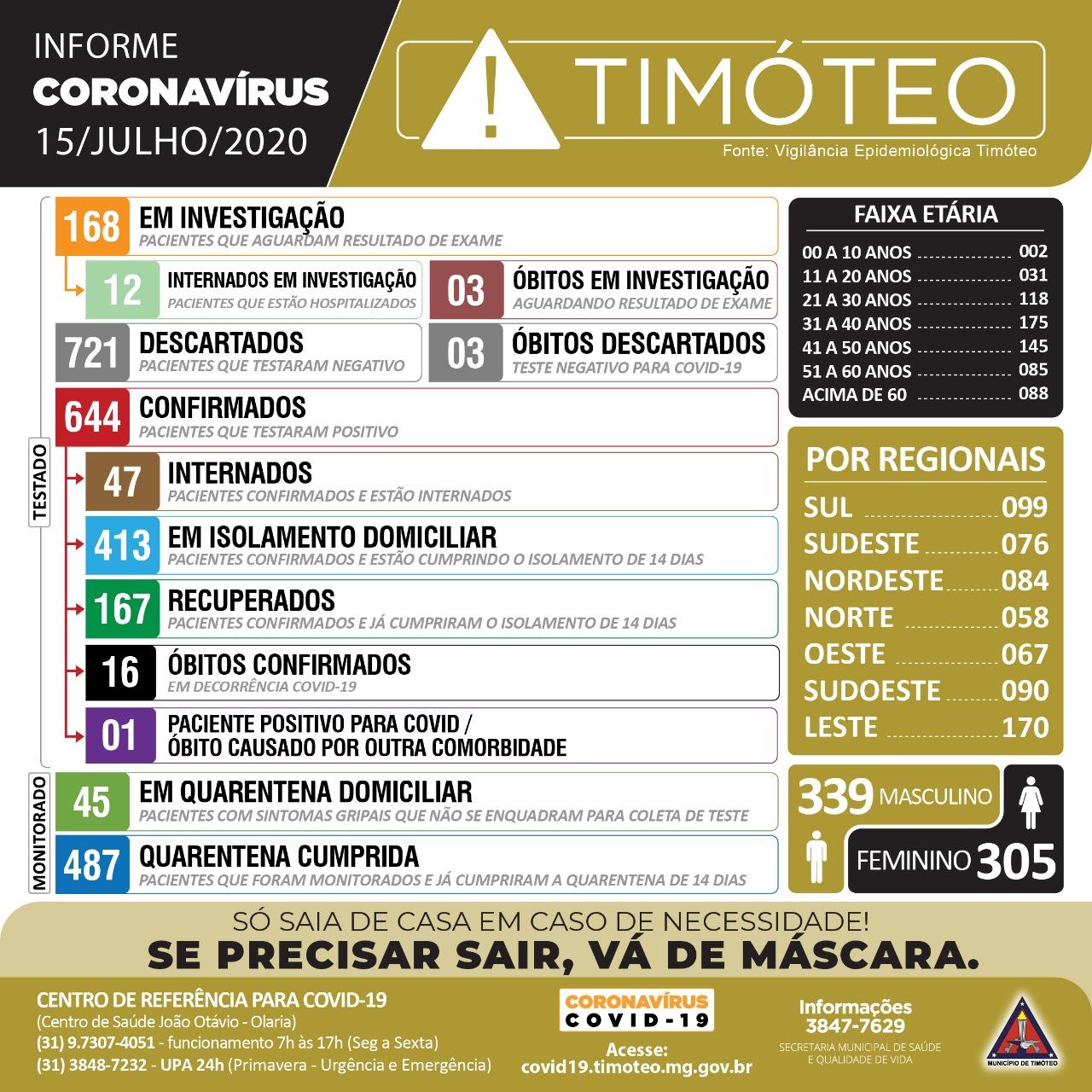 Boletim-timoteo-15-7